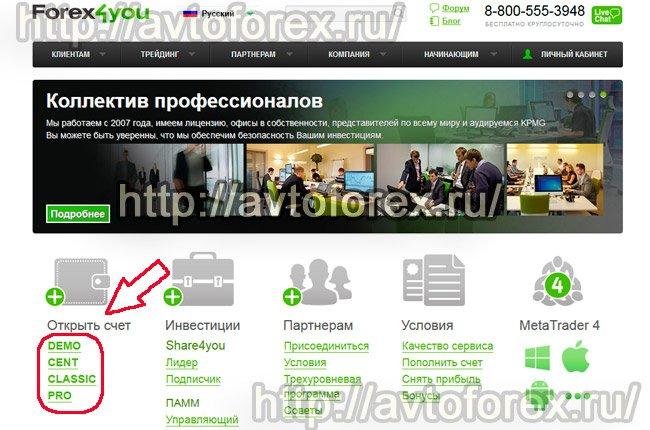 Главная страница сайта дилингового центра Forex4you.