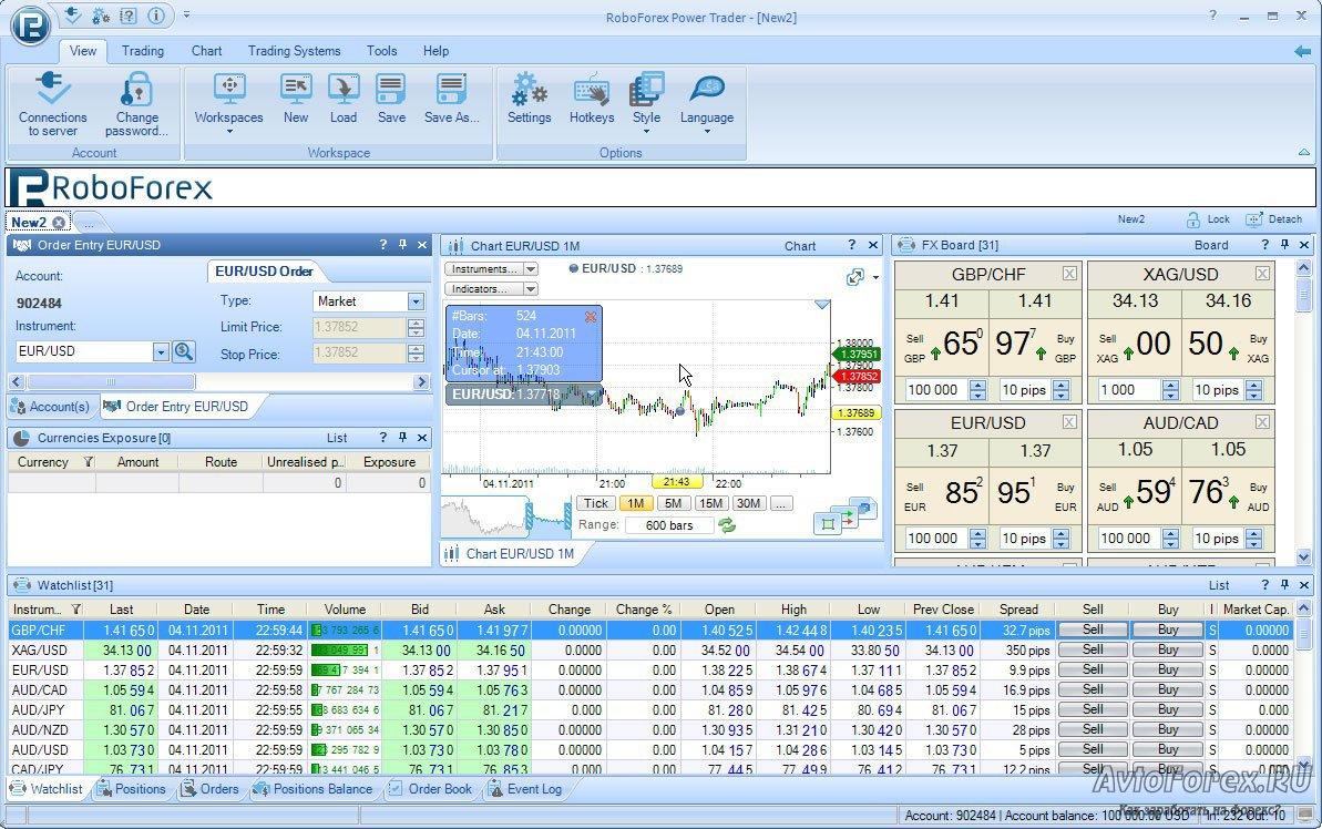 Торговля на форекс платформа программы обучения для торговли на бирже