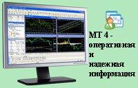 Главный инструмент трейдера - торговая платформа MetaTrader 4.