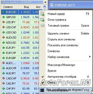 Вид окна Обзор рынка.