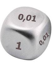 Как правильно рассчитать лот на форексе.