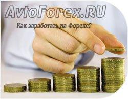 Тактика получения прибыли по мани-менеджменту форекс.