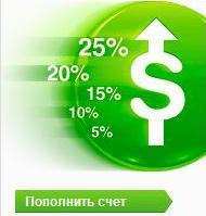 Внесение изменений в бонусную программу дилингового центра Forex4you.