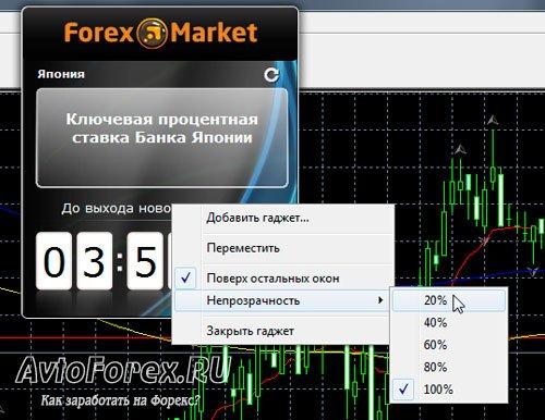 Виджеты для windows 7 новости форекс aeron forex auto trader d3.03