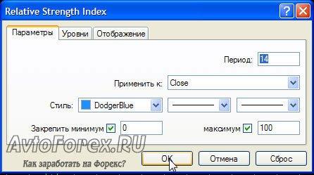 Окно индикатора RSI.