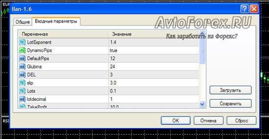 Входные параметры советника Ilan1.6, определяющие его настройки.