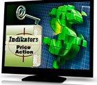 Индикаторы для определения паттернов Price Action, шубалон.