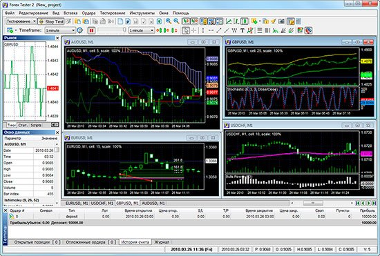 Forex tester 2 crack only