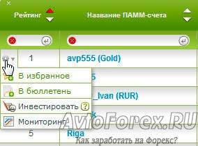 Функции рейтинга ПАММ-счетов при наведении курсора на порядковый номер счета.