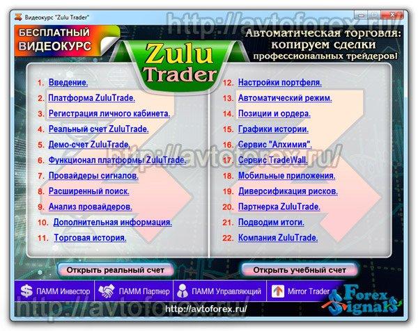 Меню и список видеоуроков обучающего курса Zulu Trader.