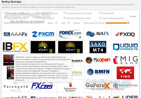 Сайт о торговле на форекс gbp/rub forex