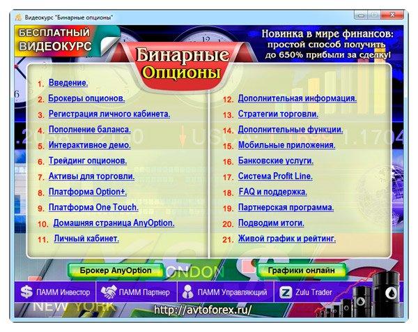 Список видеоуроков и меню курса Бинарные опционы.