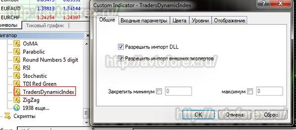 Привязка индикатора TDI к графику валютной пары.