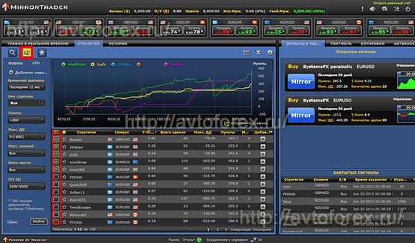 Фильтрация и сравнение стратегий в Mirror Trader.