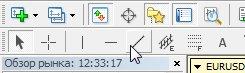 Трендовая линия на панели инструментов МТ4.