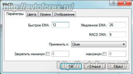 Параметры индикатора MACD для определения дивергенций.