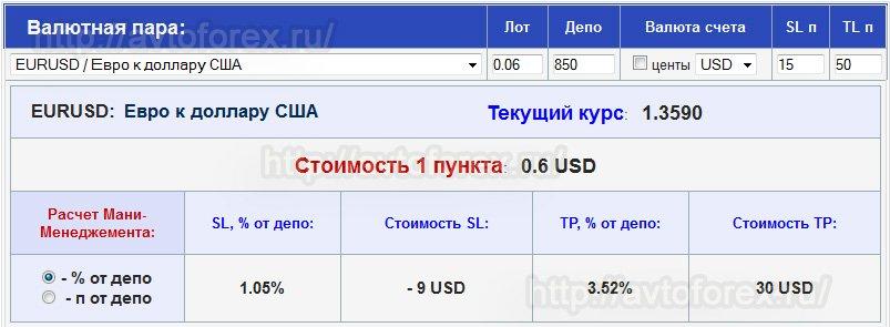 Расчет стоимости пункта пары на forex калькулятор банковский forex с 1 января 2016 года запрещен законом