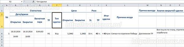 Дневник трейдера в программе Excel.