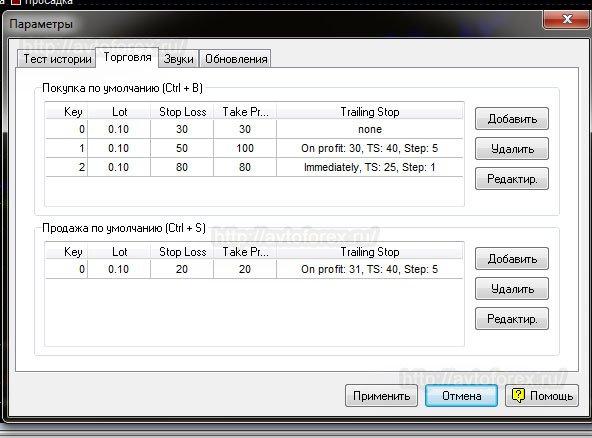 Forex tester 2 key generator