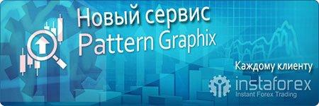 Плагин распознавания графических фигур Pattern Graphix.