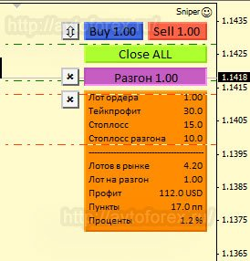 Советник forex grid m6tlp скачать explain nadex contract binary options payout risk