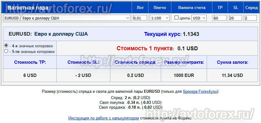 Forex internetbank logga in