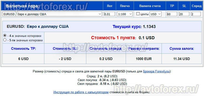 Forex login.se