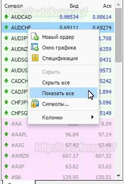 """Функционал окна """"Символы"""" в веб-платформе МТ4."""