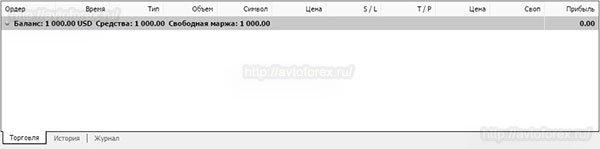 Окно торгового терминале в веб-платформе.
