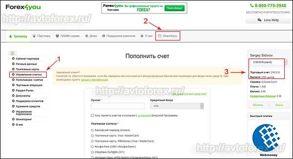 Личный кабинет клиента в компании Forex4you.