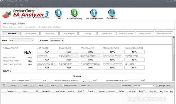 Вид окна программы EA Analyzer.