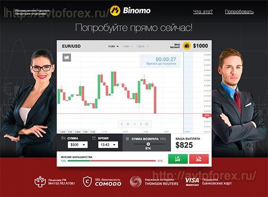 Вид главной страницы сайта брокера опционов Binomo.