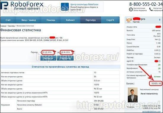 Заработок и детализация комиссий в партнерской программе RoboForex.