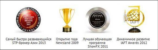 Список наград брокера AMarkets.