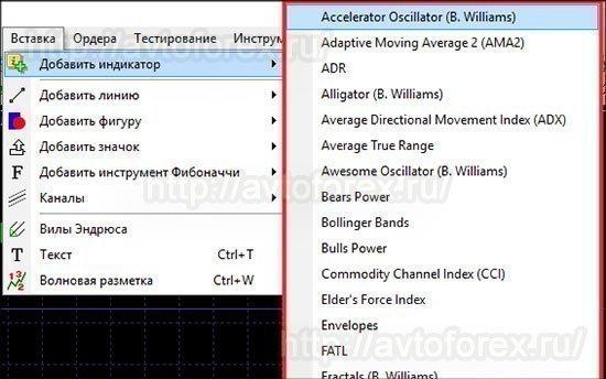 Выбор индикаторов для использования при тестировании в Forex Tester 3.
