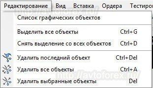"""Обзор функционала вкладки """"Редактирование""""."""