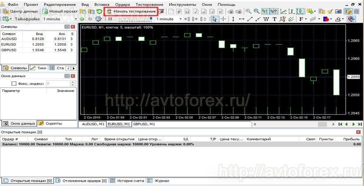 Скачать программу для теста стратегий форекс 5мт