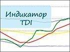 Описание трендового индикатора Traders Dynamic Index.
