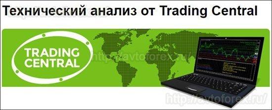 Доступ к аналитике Trading Central для клиентов Forex4you.