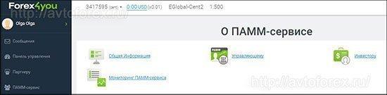 Кабинет клиента Forex4you, раздел ПАММ-сервис.