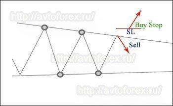 Установка двух ордеров при торговле по треугольнику.