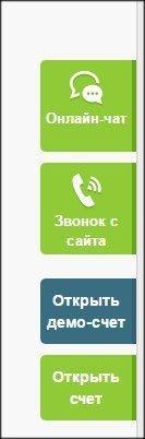 Доступные способы связи с поддержкой брокера Forex4you.
