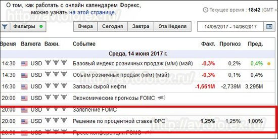 Forex под проценты fish forex robot forum