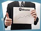 Пример заработка партнера брокера бинарных опционов Binomo.