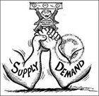 Использования индикатора спроса и предложения EasySupplyDemand.