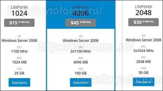 Цены на VPS в LiteForex.