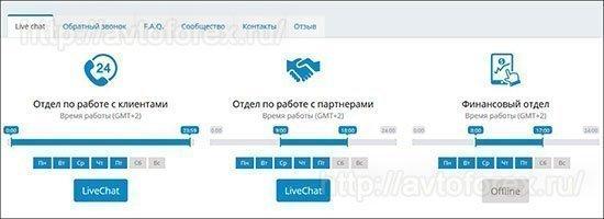 Работа техподдержки LiteForex.