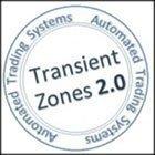 Краткий обзор бесплатного советника Transient Zones 2.0.