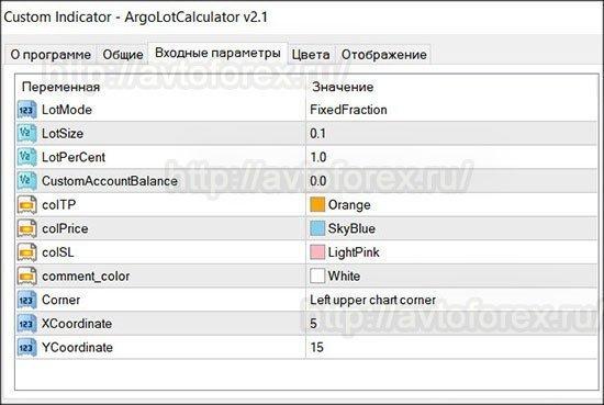 """Окно настроек индикатора """"ArgoLotCalculator v2.1""""."""