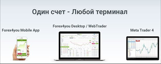"Новинка - запуск терминала ""Forex4you Desktop""."